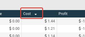 Sixth Sense Cost